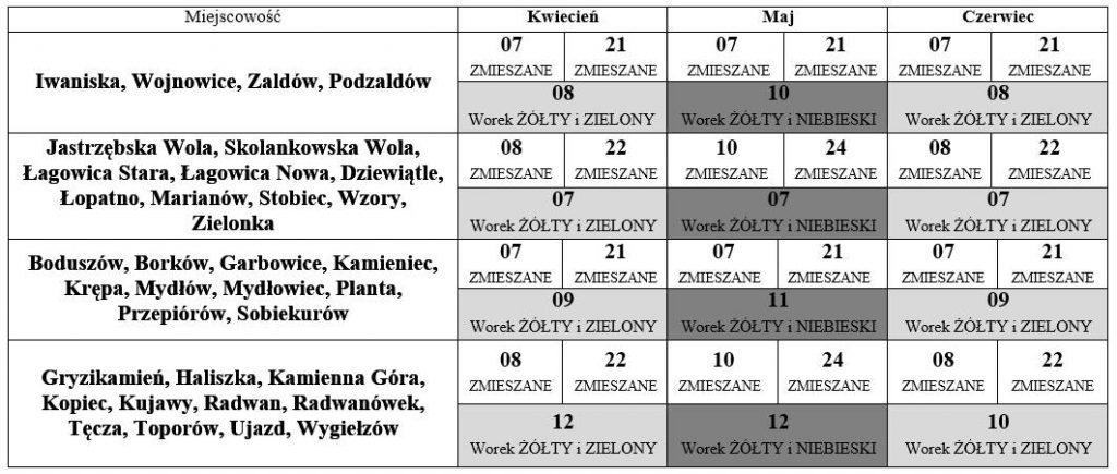 harmonogram Iwaniska