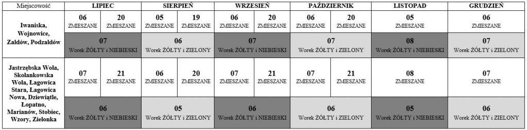 iwaniska harmonogram